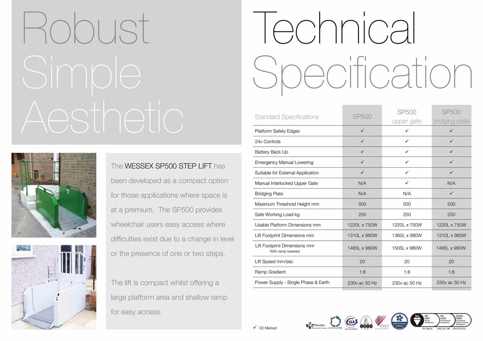 sp-specifications-scaled